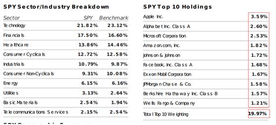 ETF相当于持有一篮子证券