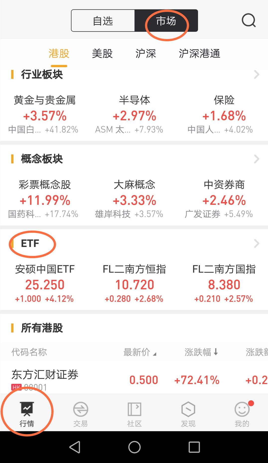 港股ETF