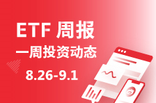 ETF周报丨资金回流股市,多家大行看好黄金