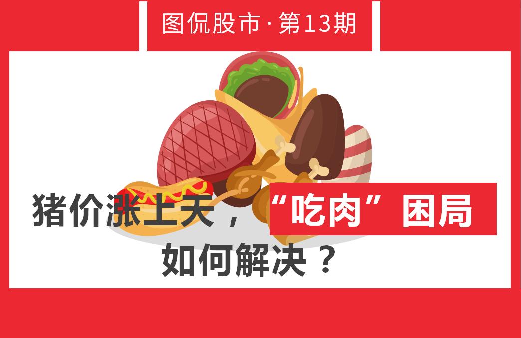 """图侃股市丨猪价涨上天,""""吃肉""""困局如何解决?"""