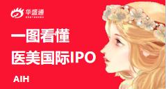 一图 IPO | 医美国际,美容医学服务领先提供商