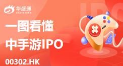 一图港股IPO | 中手游,中国最大的IP手游发行商