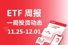 ETF周报丨超156亿美元!巨量资金涌入美国市场