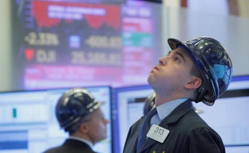 美股还能大崩盘?估值已近08金融危机!