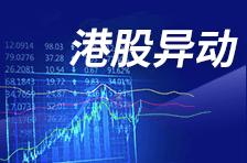 个股异动丨中烟香港一度大跌超10%!抹平昨日涨幅
