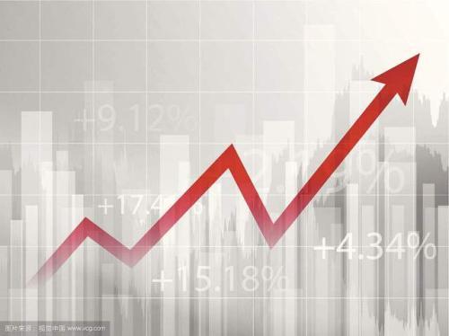 个股异动   中远海控A涨停H股涨14.93% 预计Q1归母净利同比增51.91倍
