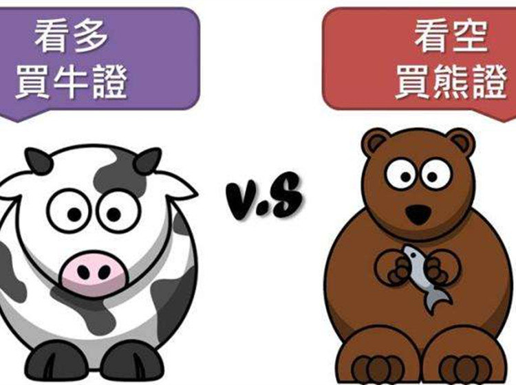 牛熊异动丨Q1净利润不及预期,长城汽车沽证大涨40%