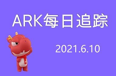 ARK每日追踪 | 坚定支持Coinbase,ARK继续加仓!