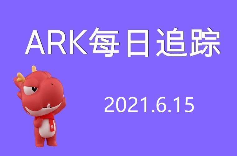 ARK每日追踪 | 继续加仓京东!洲际交易所遭减持
